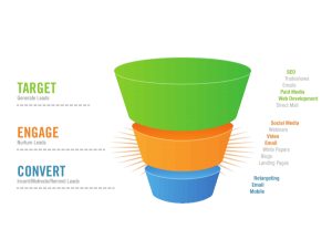 Sales Funnel-resized-600