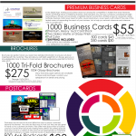 3V Print Shop, Detroit Print Specials