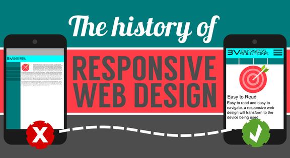 3V, metro Detroit leader in Responsive WordPress Web Design