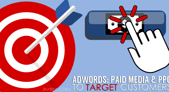 PPC, AdWords and AdRoll by 3V Business Solutions of Metro Detroit, Michigan and Beyond