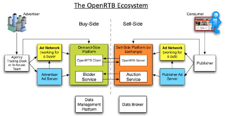 programmatic_media_buying
